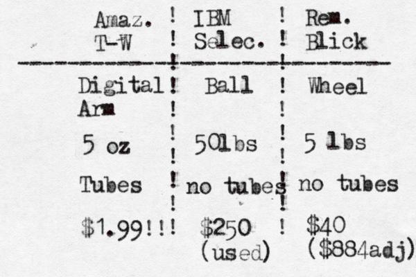 Amaz. T-W IBM Selec. Rem. Blick ! ! ! ! ! ! ! ! ! ! ! ! ! ! ! ! ! ! ! ! ------------------------------ Ball Wheel Digital Arm 5 lbs 50lbs 5 oz Tubes no tubes no tubes $1.99!! $40 ($884adj) $250+ (used)